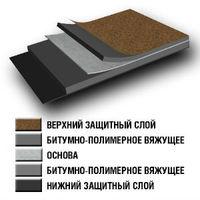 Техно-Николь Линокром ТКП серый гидроизоляция, кв.м.